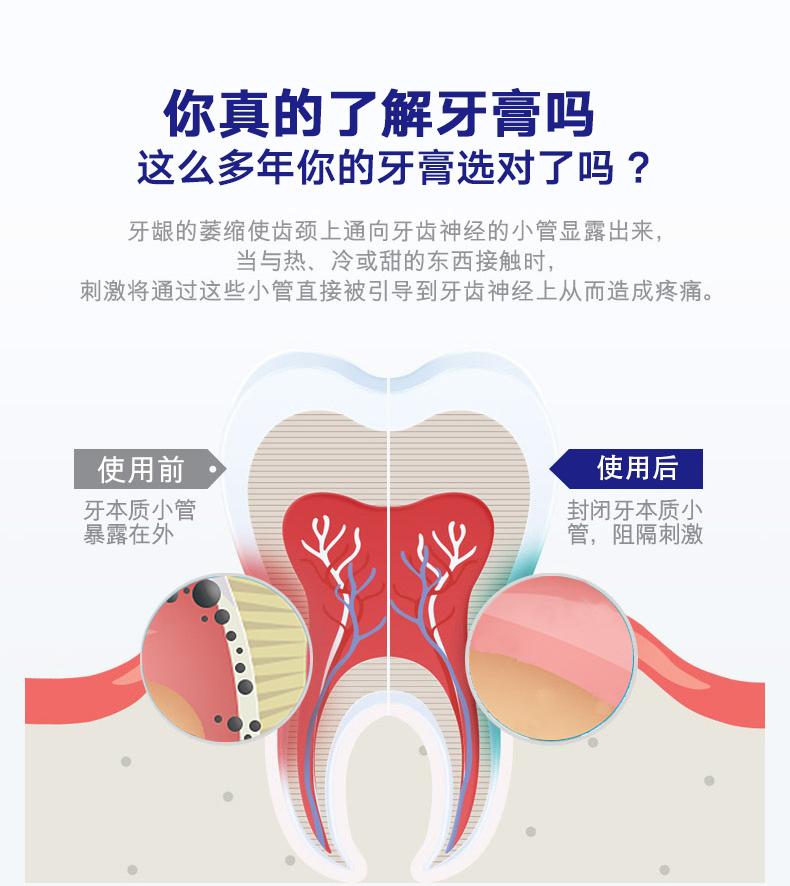 深井岩盐叶盐牙膏时尚系列美白抗炎修护