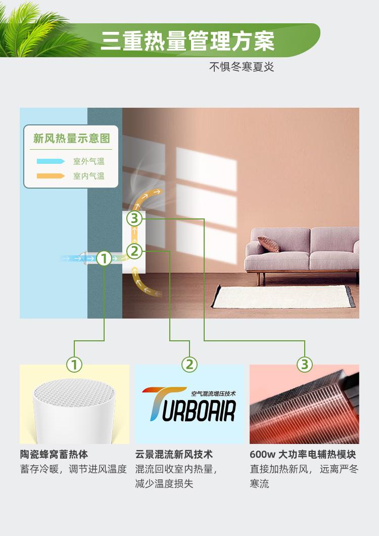 新风系统壁挂家用玻璃窗家庭空气净化无管道换气云景卧室新风机