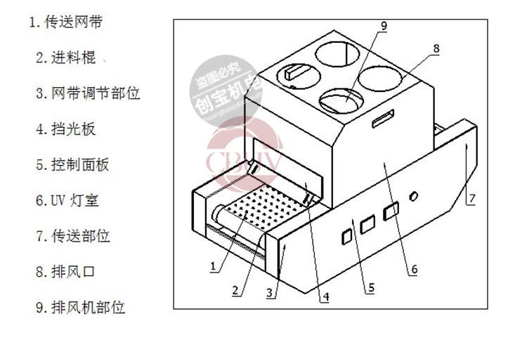 紫外线固化灯_小型烘干手提uv固化灯两用式uv胶固化机无影胶固