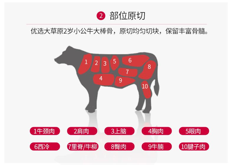 北京奥运会供应商 科尔沁 内蒙古牛脊骨 500g*5袋 图8