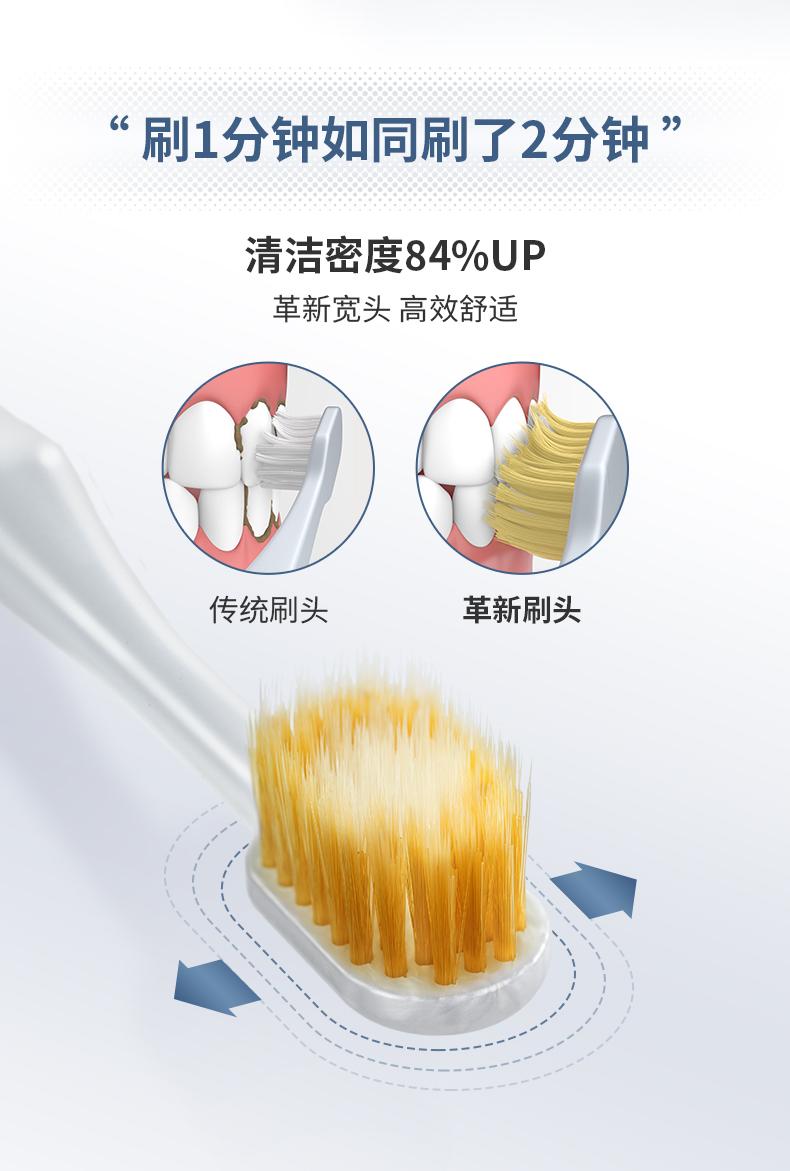 网评最好用 日本 惠百施 48孔6列超软毛 棉花口感大头牙刷 4支装 图6