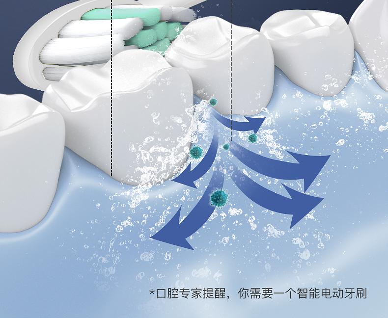联想 充电式磁悬浮声波电动牙刷含杜邦刷头5个 图15