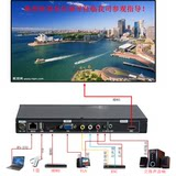 High-definition VGA HDMI subtitle adder Image signal screenshot zoom and rotate 180 degrees processor