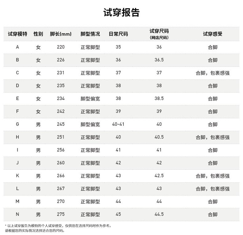 官网男女跑步运动鞋详细照片
