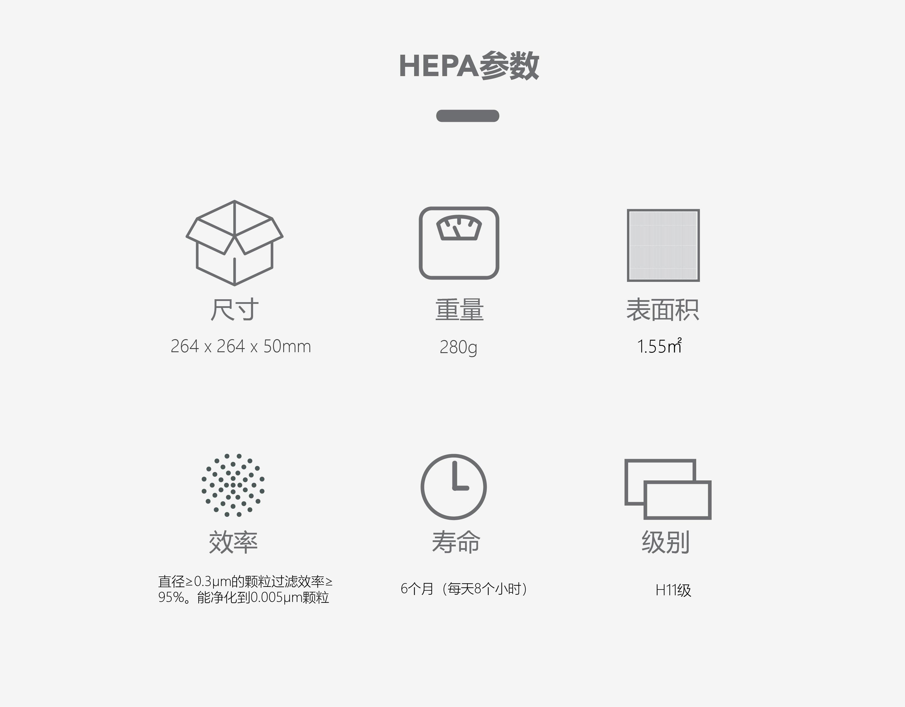 Sqair HEPA滤网参数