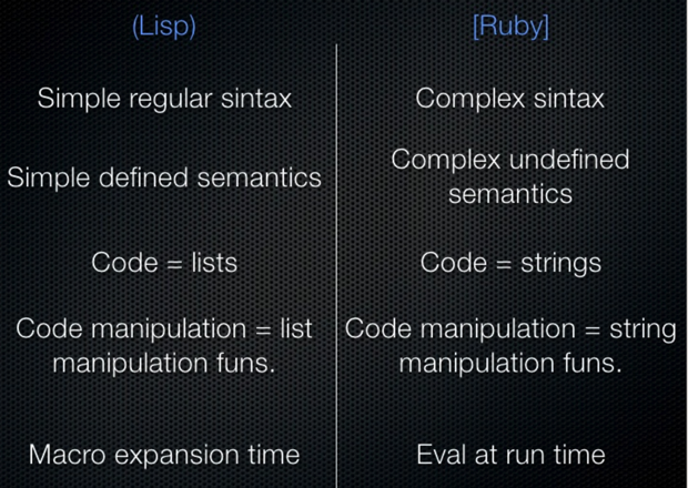 Metaprogramming Ruby vs Lisp