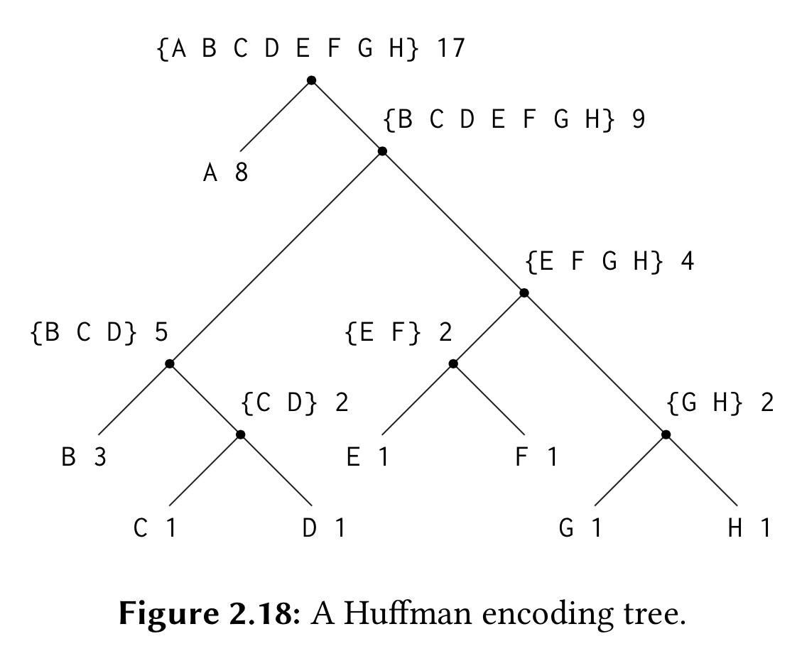 一个Huffman的例子