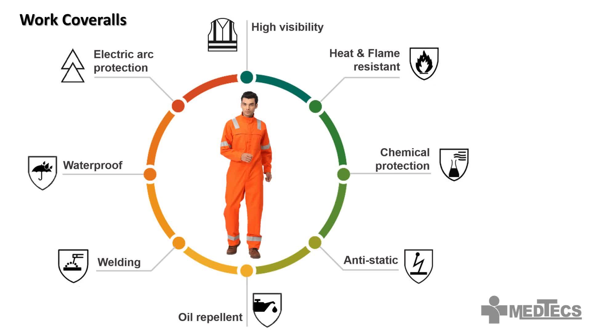 reflective custom nomex offshore coverall for workers