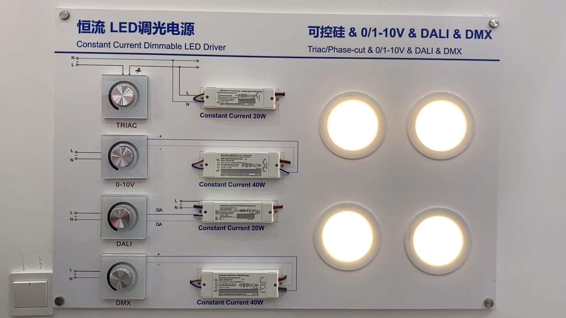 Triac затемнения 36 Вт 33-55 В 700ma постоянный ток Светодиодный драйвер пластиковые окна для LED Driver