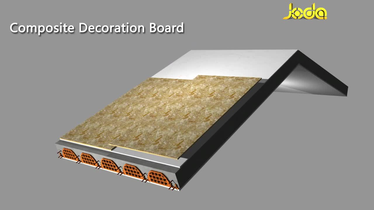 Roofing Insulation Materials Panels Fiberglass Aerogel Blanket Prices for Roofs