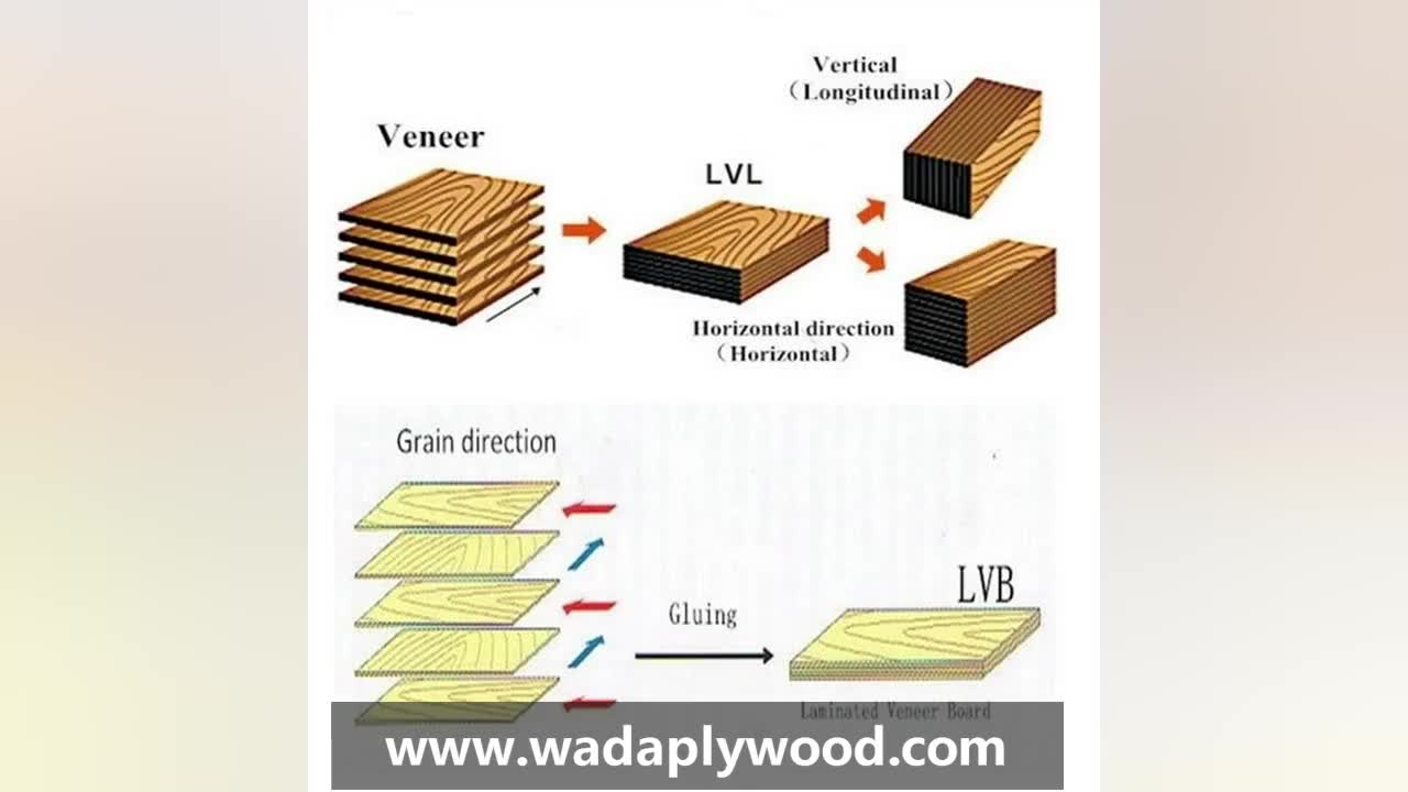 Solid wood replacement Poplar lvl for door interior invisible frame