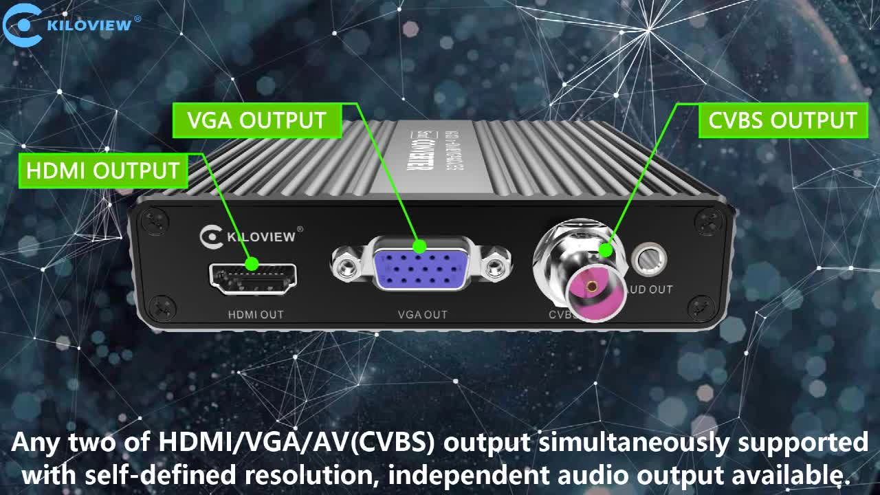 KILOVIEW Multifunction Video Converter for 3G- SDI to HDMI&VGA&CVBS(AV)