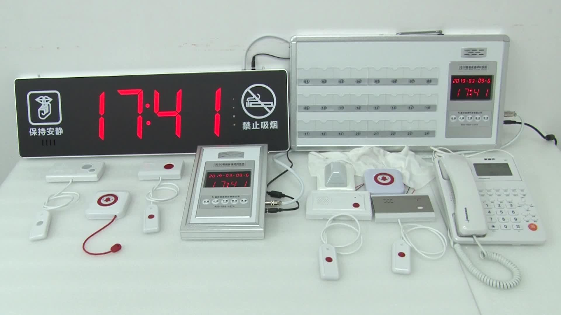 พยาบาลบริการ Request Paging Call ระบบ Healthcare Wireless Calling System