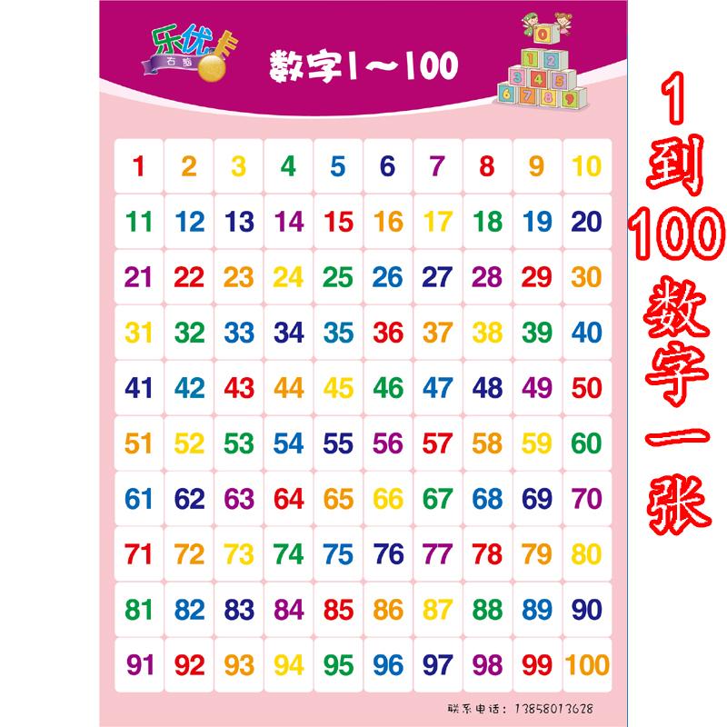 Номер слово 1-100