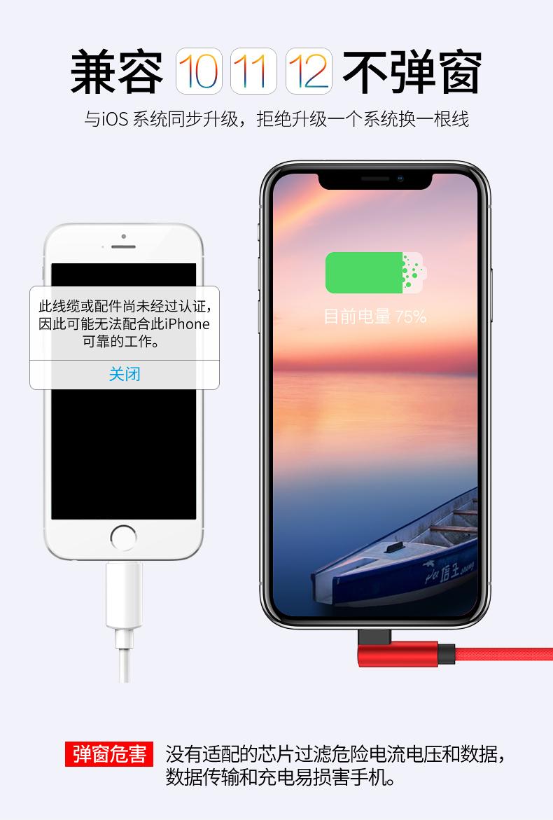 古尚古数据线充电线器适用苹果手机弯头六加长平板衝电单头游戏短闪充详细照片