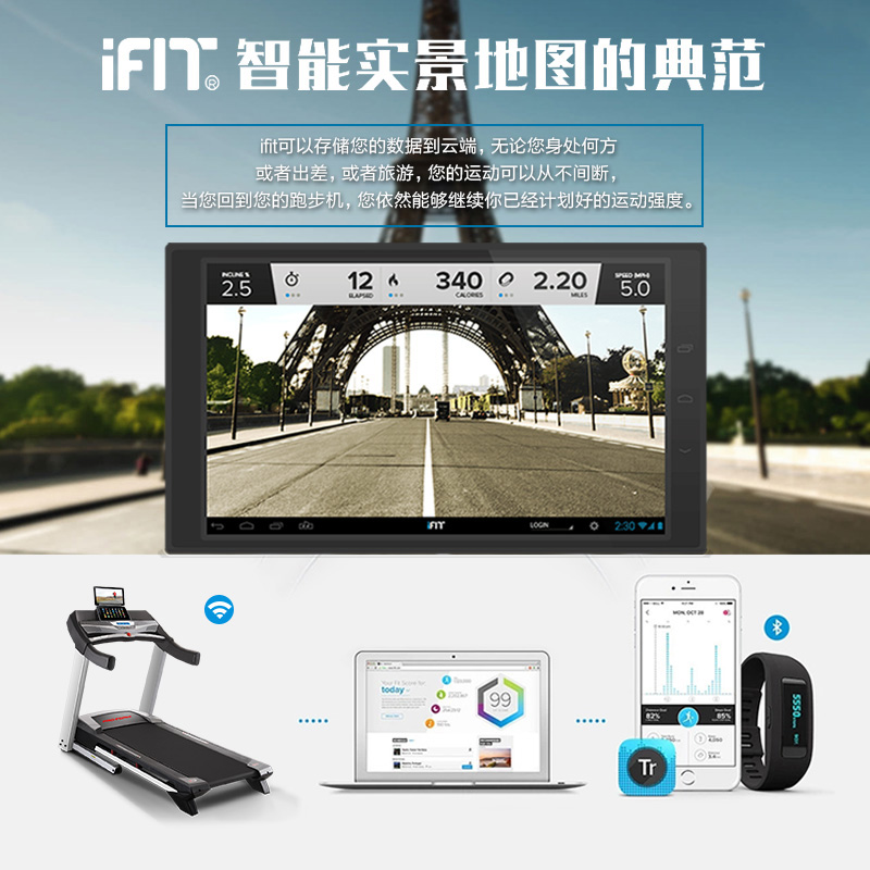 United States icon Icahn treadmill home models weight loss indoor smart  IFIT import brand fitness equipment