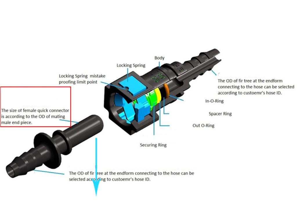 "6.30mm SAE 1//4/"" 6mm Nylon Fuel Line Quick Connect Release Hose Disconnect Hose"