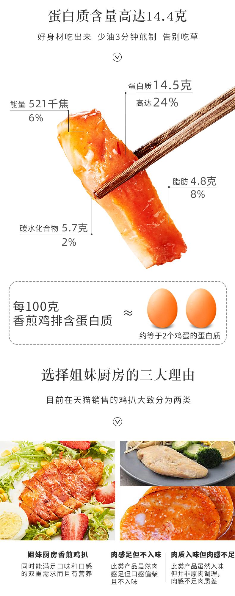 大成姐妹 香煎鸡扒 低脂高蛋白减肥代餐 1440g 20片装 图5