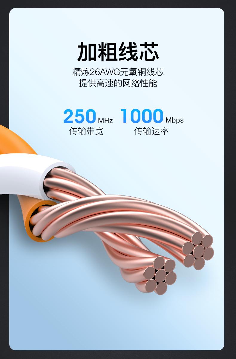 威迅 六类千兆/超六类万兆网线 1m 图10