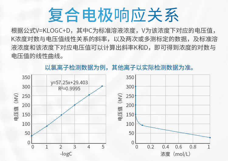 硫离子复合电极