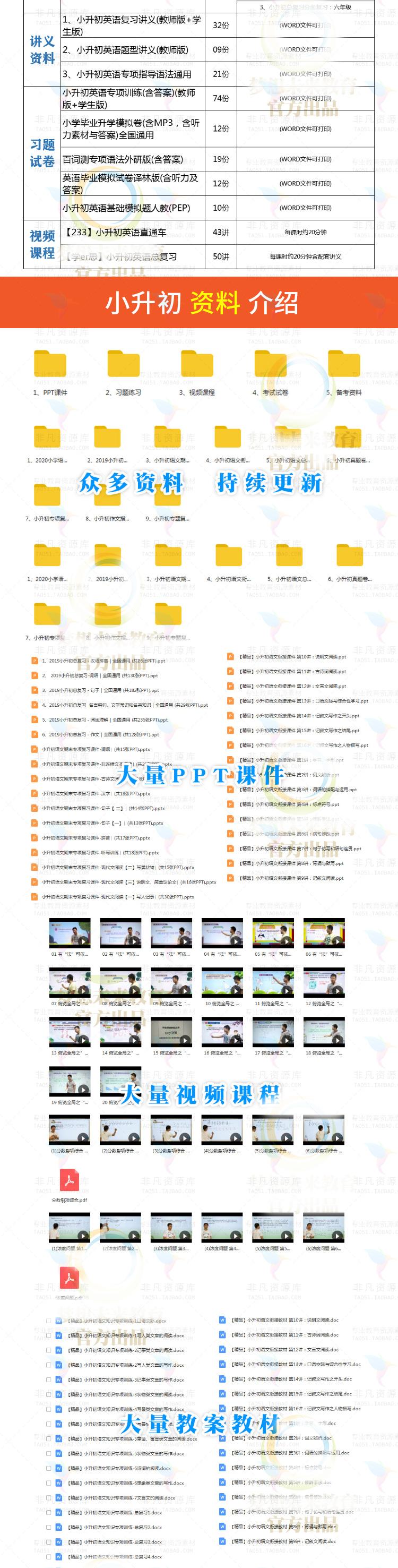 小升初语文数学英语衔接复习PPT课件讲义试卷电子版视频课下载1040