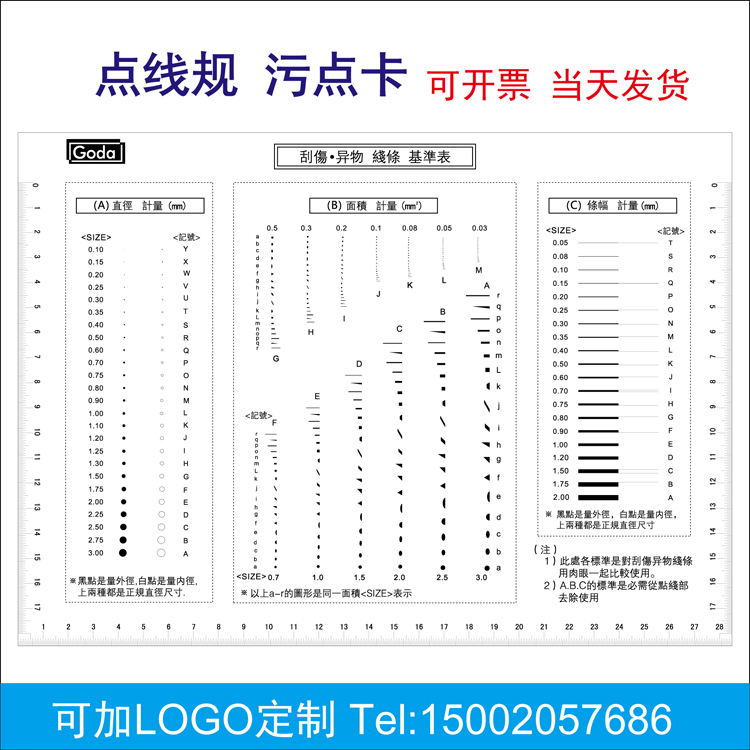 Outstanding standard wire gauge gallery wiring diagram ideas usd 458 stain card standard point wire gauge of film size than the keyboard keysfo Image collections