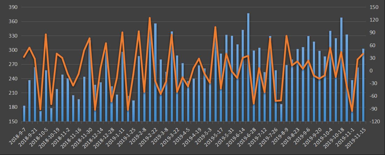 美国原油出口量,eia最新原油出口量数据,今日eia原油出口量,今夜原油出口量数据,eia原油出口量数据发布官网,eia原油出口量数据变动,变动趋势图