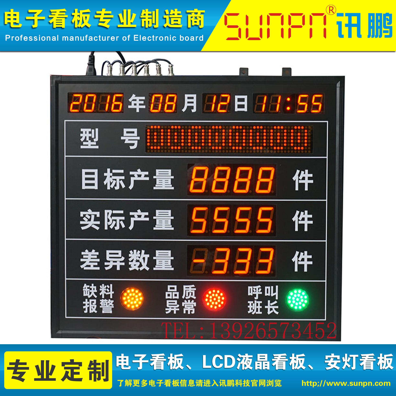 定制LED电子生产管理看板显示屏工厂流水线产量计数器MES安灯ERP