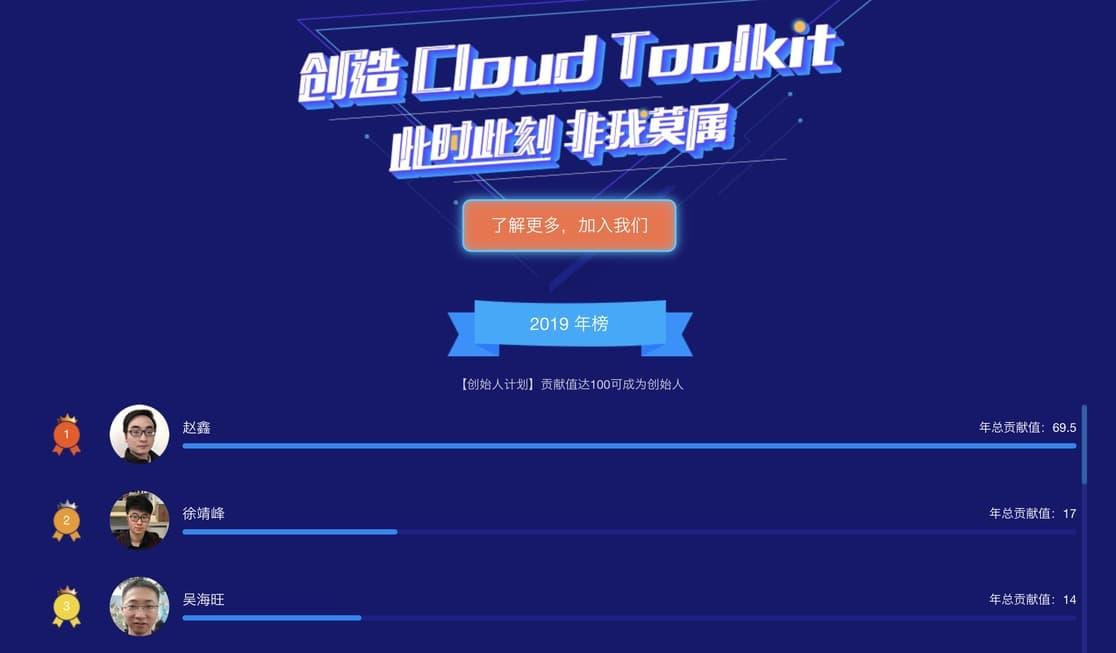 超18 万人次下载使用的 Cloud Toolkit 的成长历程