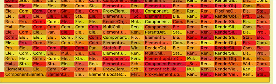渲染阶段的堆栈.png