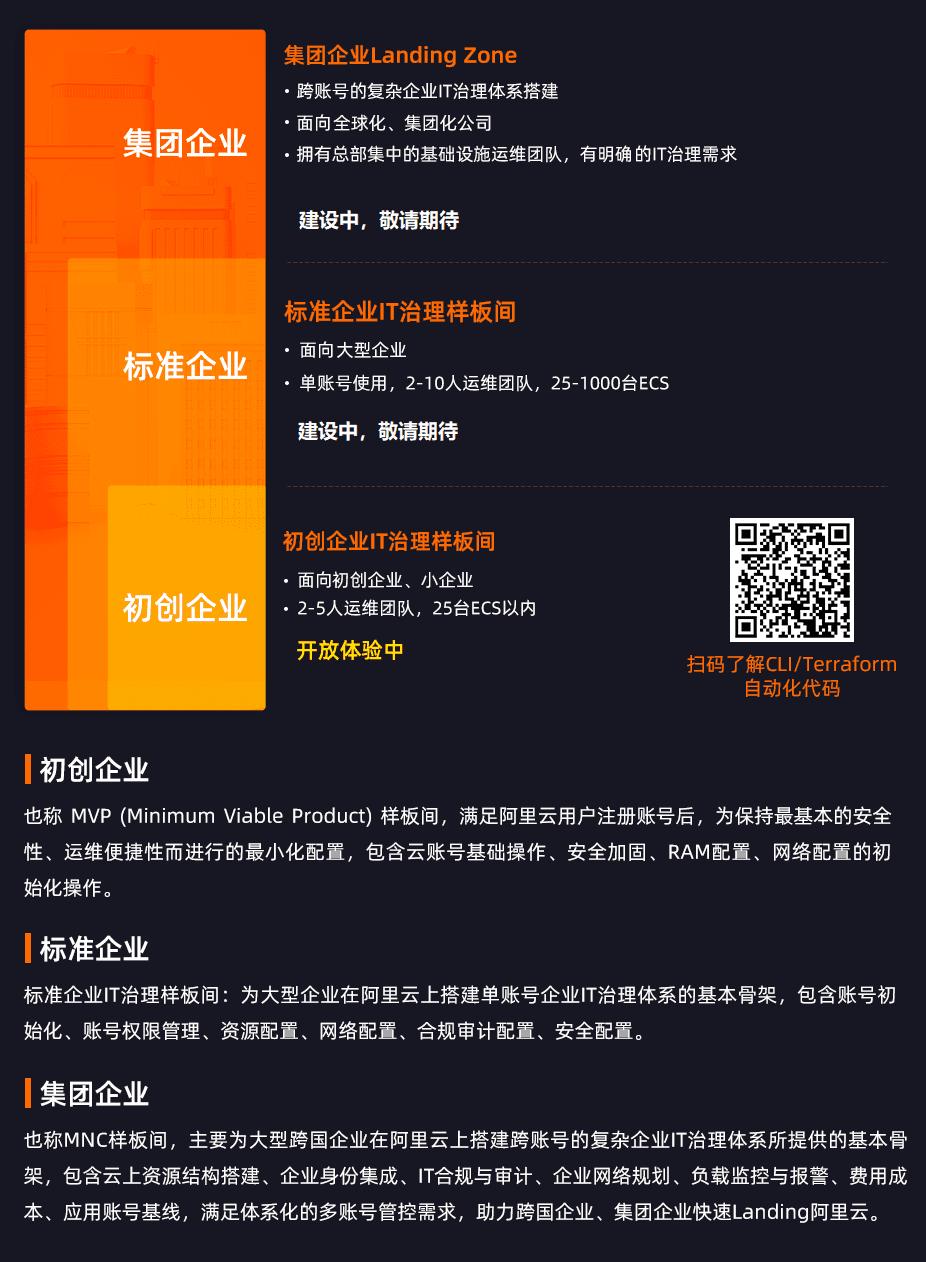 企业IT治理样板间海报-1.png