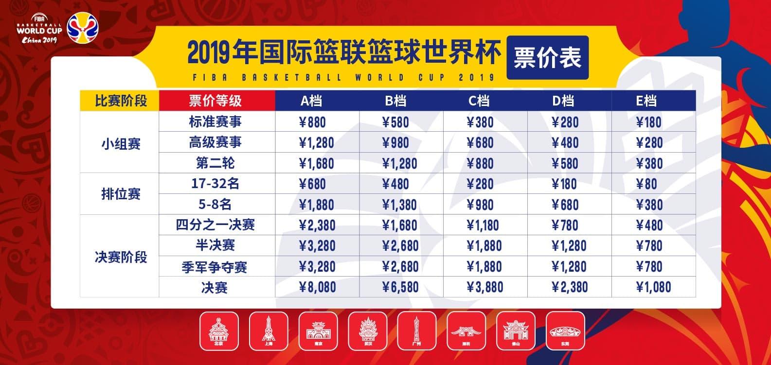 2019篮球世界杯订票官网+中文官网