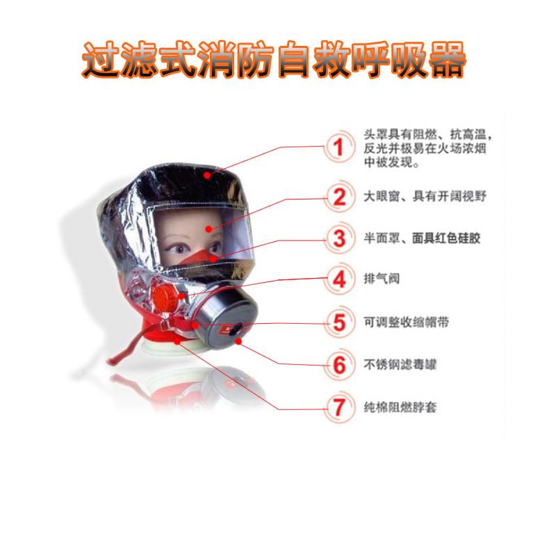 过滤式消防面具防毒面罩防烟酒店家用火灾逃生面具3C认证套餐