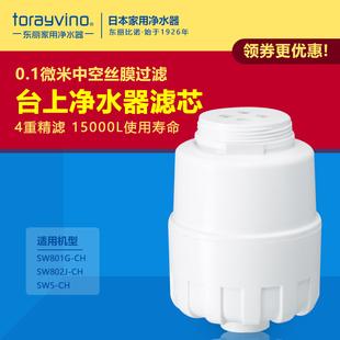 TORAY东丽比诺净水器家用直饮超滤芯SWC.80J-CH适用SW5 SW801 802