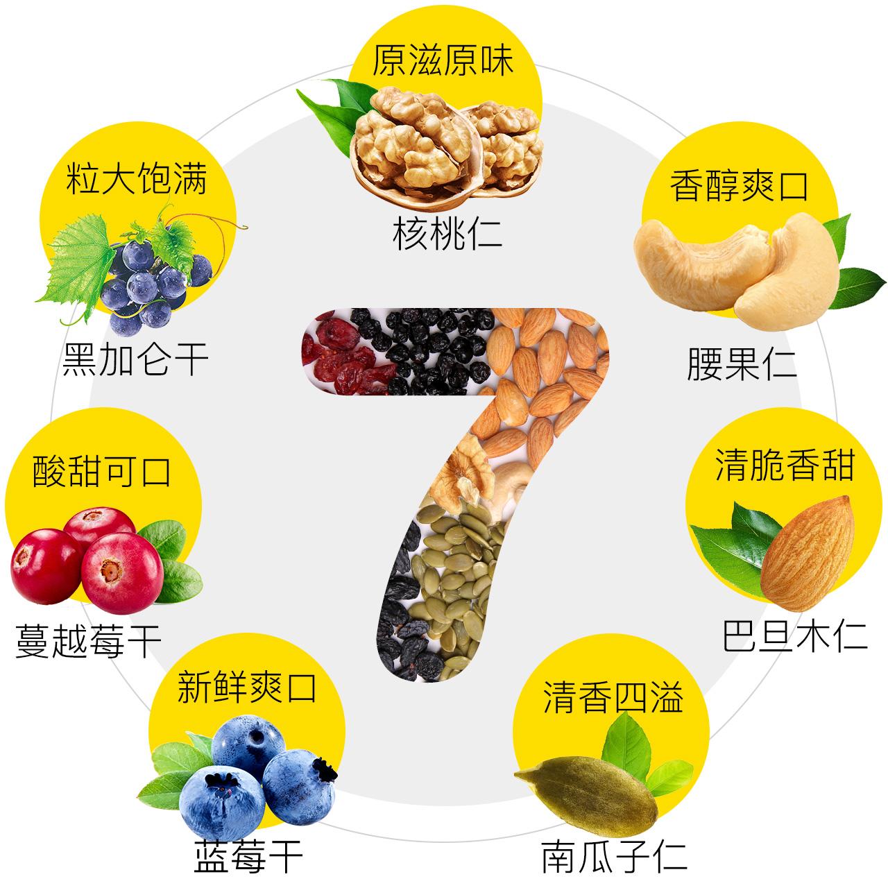 【切糕王子_每日坚果早餐35g*30袋】混合坚果仁干果仁零食特产