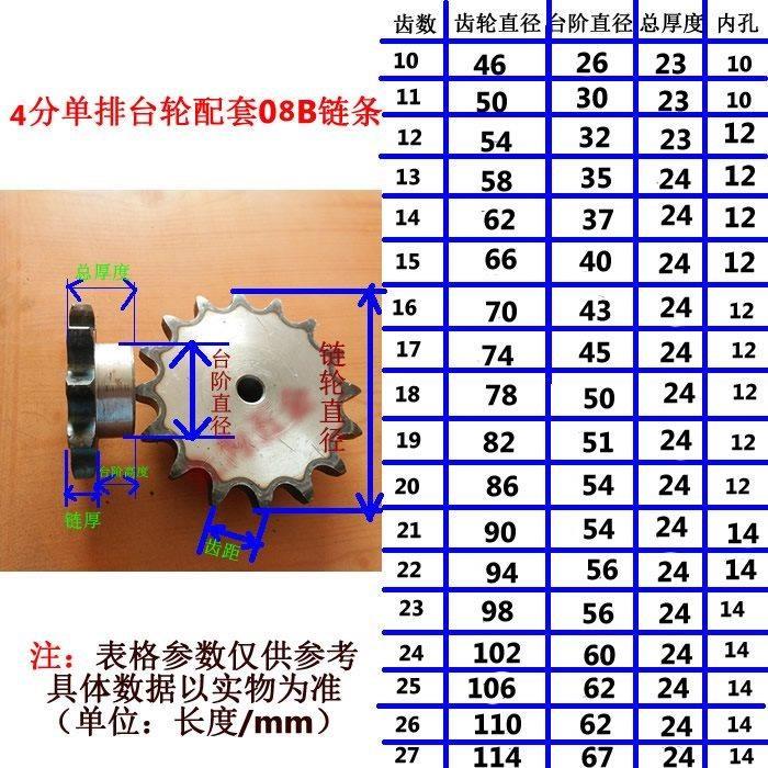 Роликовые цепи Артикул 591830601247