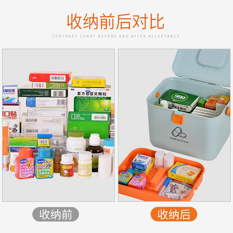 特大药箱 药箱家用大小号大容量家庭便携药收纳盒家用药箱家庭装