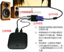 网络机顶盒连接显示屏看电视转换器电脑与投影仪HI转VGA