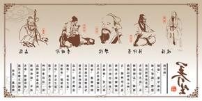 中国古代名医中医名家挂图挂画 养生华佗扁鹊海报装饰画海报定制