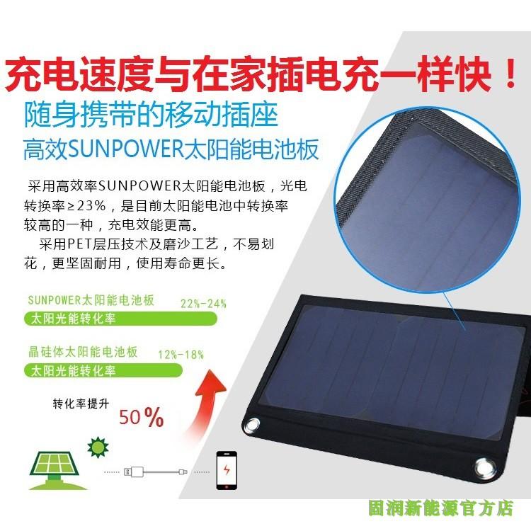 太阳能充电宝器池发电板户外手机车载折叠背包笔记本便携光伏通用