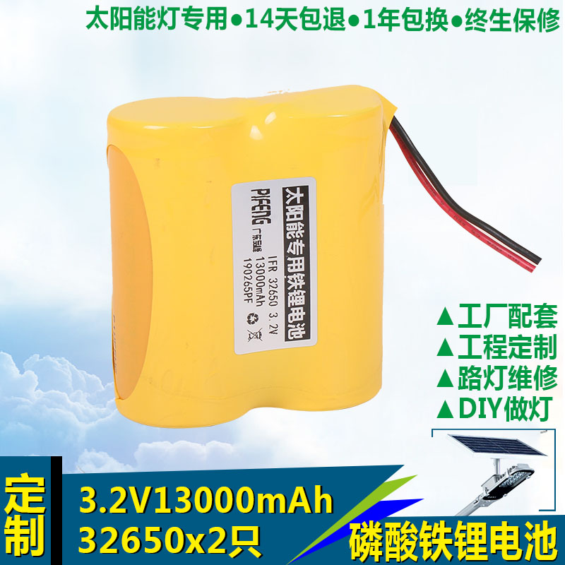 Солнечные батареи Артикул 587939027901