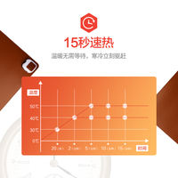 Office hand warmer desktop fever board mouse heating warm table mat blanket writing electric platen computer warm table