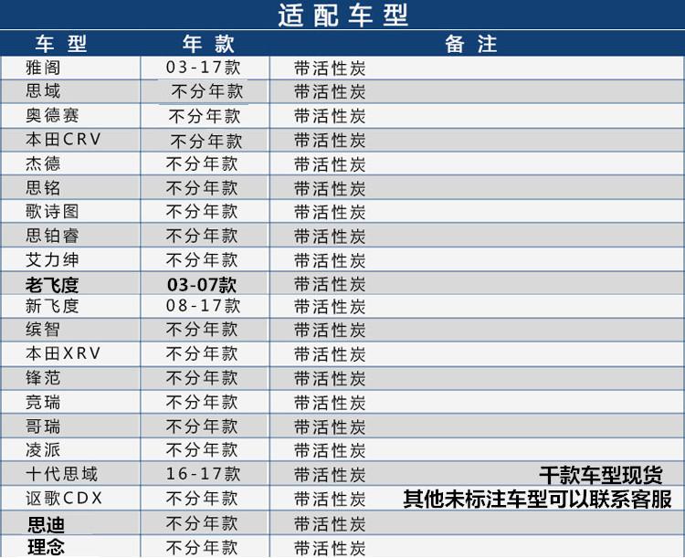 适配本田八代九代雅阁CRV飞度思域锋范凌派杰德缤智XRV空调滤芯格