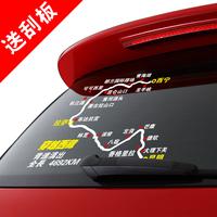 穿越西藏 走进西藏中国地图贴 秋名赛道贴 反光后挡车贴汽车贴纸