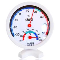 工业水温计式家用温度计高精度电子油温厨房烘焙探针家用