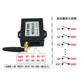 SMS alarm mobile Unicom Telecom telephone alarm Eight loops simultaneous monitoring Content editable