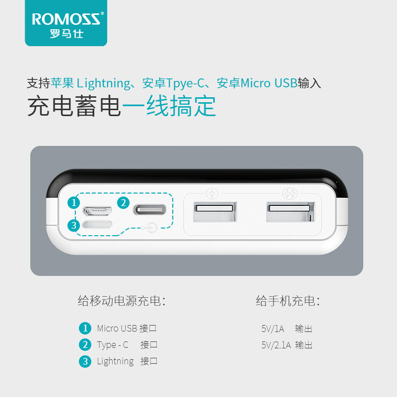 罗马仕充电宝20000毫安超薄大容量罗马 仕旗舰店官方正品适用于小米苹果华为手机便携移动电源