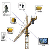 Tower crane hook video tower crane hook visualization tower crane hook video monitoring system tower crane hook visualization