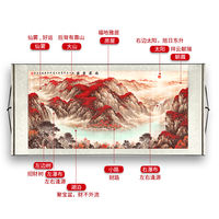 Good fortune landscape painting Feng Shui back to the mountain lucky tricks scroll office painting painting living room decoration painting Chinese painting