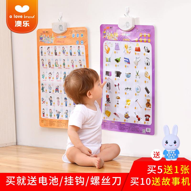 幼儿童宝宝挂图